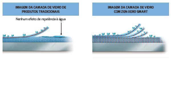 imagem-1-repelencia